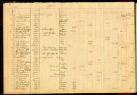 1925-1926 Dickmans General Accounting Ledger